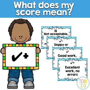 What's My Score Anchor Charts Free