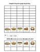 What's Your Favorite Thanksgiving Dish? Class Graph and Analysis