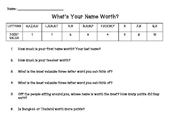 What's Your Name Worth