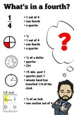 Fractions: What's in a fourth?