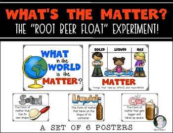 What's the Matter Root Beer Float Experiment Posters Kinde