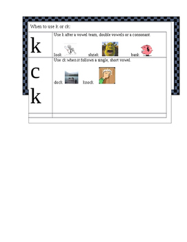 When to use k or ck