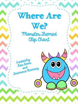 Where Are We Editable Monster Clip Chart