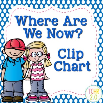 Melonheadz Where Are We Now Clip Chart