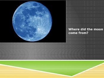 Where Did The Moon Come From?