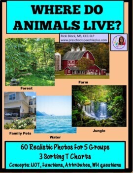 Animal Categories - Where Do Animals Live? Forest, Pets, F