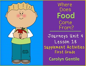Where Does Food Come From? Journeys Unit 4 Lesson 18 1st G