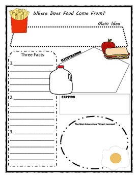 Where Does Food Come From Story Map - Graphic Organizer