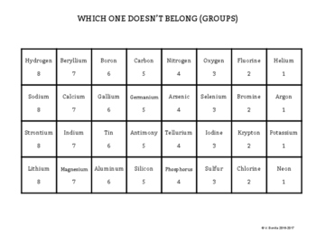 Which One Doesn't Belong - Groups