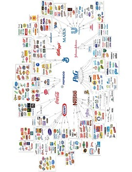 Who Owns America Update 2012