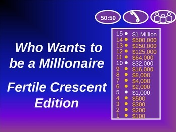 Who Wants to be a Millionaire? Review Game: Fertile Cresce