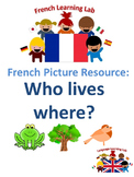 French Picture Resoure - Who lives Where -French vocabular