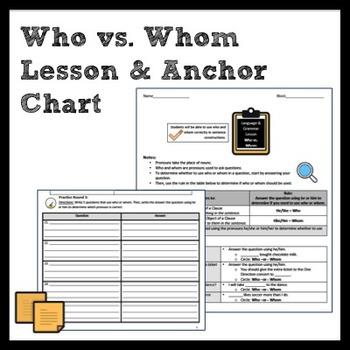 Who vs. Whom Grammar Lesson & Anchor Chart