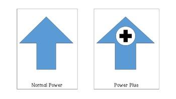 Whole Brain Teaching (WBT) Power Plus Cards