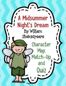 A Midsummer Night's Dream Who's Who by Shakespeare- Charac