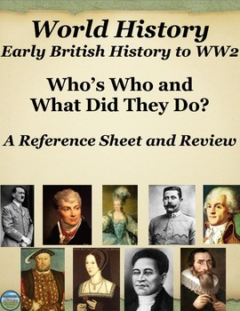 Who's Who in World History: Reference Sheet and Review for