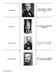 Who's Who in the Civil War and Reconstruction: Reference S