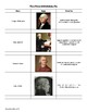 Who's Who in the Revolutionary War: Reference Sheet and Review