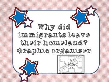 Immigrantion Graphic Organizer