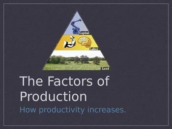 Widget Productivity PowerPoint
