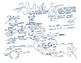 Wind Study Guide Doodled Notes