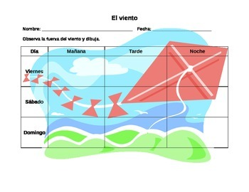 Wind observation chart English & Spanish