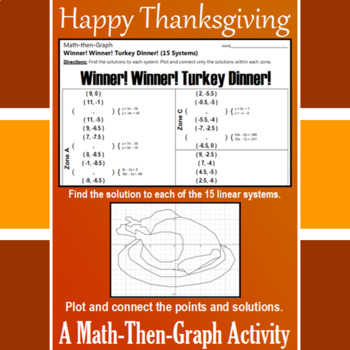 Winner! Winner! Turkey Dinner! - 15 Linear Systems & Coord