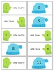 Review Basic Addition and Subtraction Number Sense with th