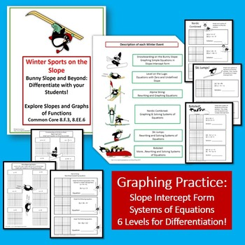 Graphing Slope Intercept Form Systems of Equations Differe