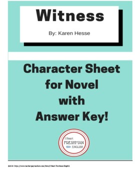 Witness by Karen Hesse Character Sheet for Novel with Key