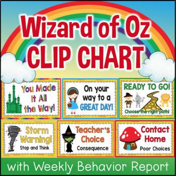 Behavior Chart - Wizard of Oz Theme Clip Chart