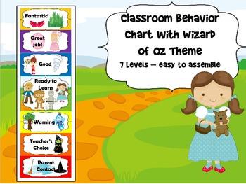 Wizard of Oz themed Behavior Chart