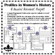 Women's History Guided Research Activity: Althea Gibson