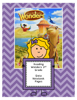 Wonders 3rd Grade Data Notebook (12 Pages - Comp, Fluency,