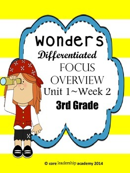 Wonders CCSS~ Differentiated Focus Overview Unit 1 Week 2~