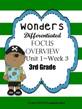 Wonders CCSS~ Differentiated Focus Overview Unit 1 Week 3~
