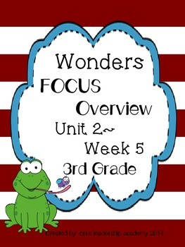 Wonders CCSS-Focus Overview ~Unit 2 Week 5 -grade 3