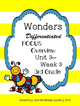 Wonders Differentiated  CCSS-Focus Overview ~Unit 3 Week 3