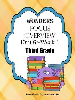 Wonders CCSS~Focus Overview Unit 6 Week 1~3rd Grade