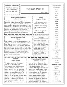 Wonders Grade 5 Unit 3 Summary Sheets
