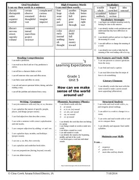 Wonders I Can Statements for Students-Unit 5