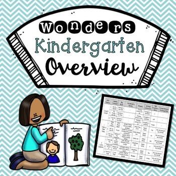 Wonders Kindergarten Overview