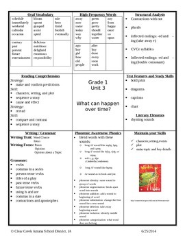 Wonders Matrix for Teachers- Unit 3