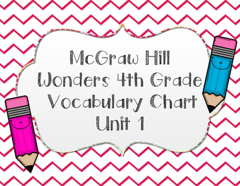 Wonders McGraw Hill 4th Grade Unit 1 Vocabulary Sheet
