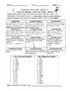 Wonders McGraw-Hill Differentiated 3rd Spelling Homework U