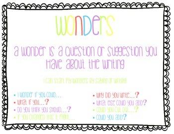 Wonders Peer Editing Poster