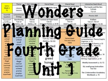 Wonders At-A-Glance Planning Guide for 4th Grade; Unit 1
