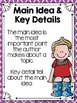 Wonders Priority Skills Anchor Charts~ 1.5 Third Grade