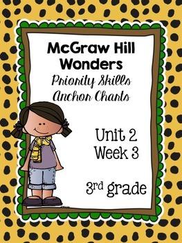 Wonders Priority Skills Anchor Charts~ 2.3  Third Grade