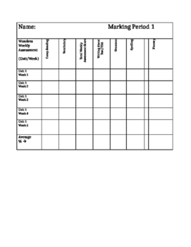 Wonders Scoring Sheet Marking Period 1 (4th grade)
